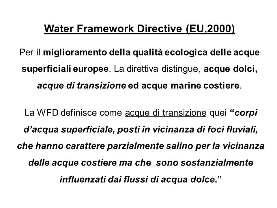 Water Framework Directive (EU,2000)