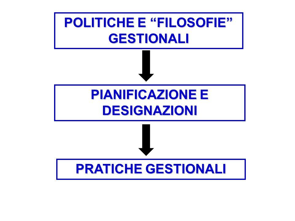 POLITICHE E FILOSOFIE GESTIONALI PIANIFICAZIONE E DESIGNAZIONI