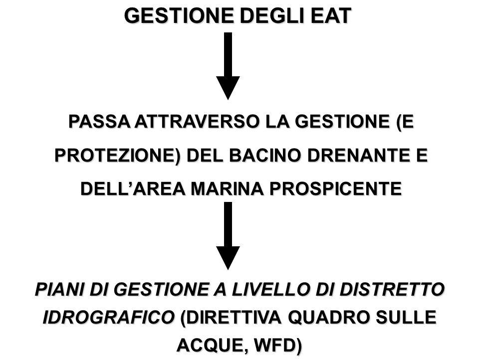 GESTIONE DEGLI EAT PASSA ATTRAVERSO LA GESTIONE (E PROTEZIONE) DEL BACINO DRENANTE E DELL'AREA MARINA PROSPICENTE.