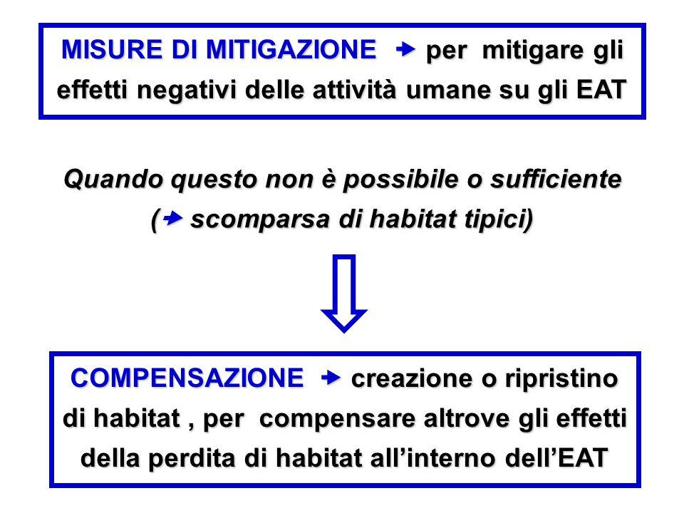 MISURE DI MITIGAZIONE  per mitigare gli effetti negativi delle attività umane su gli EAT