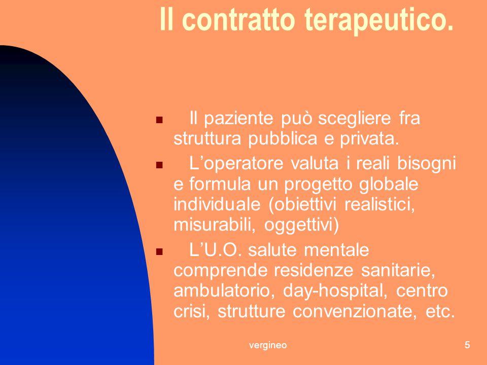 Il contratto terapeutico.