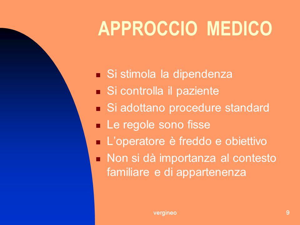 APPROCCIO MEDICO Si stimola la dipendenza Si controlla il paziente