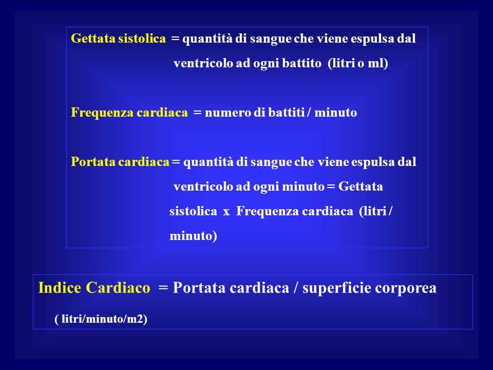 Indice Cardiaco = Portata cardiaca / superficie corporea