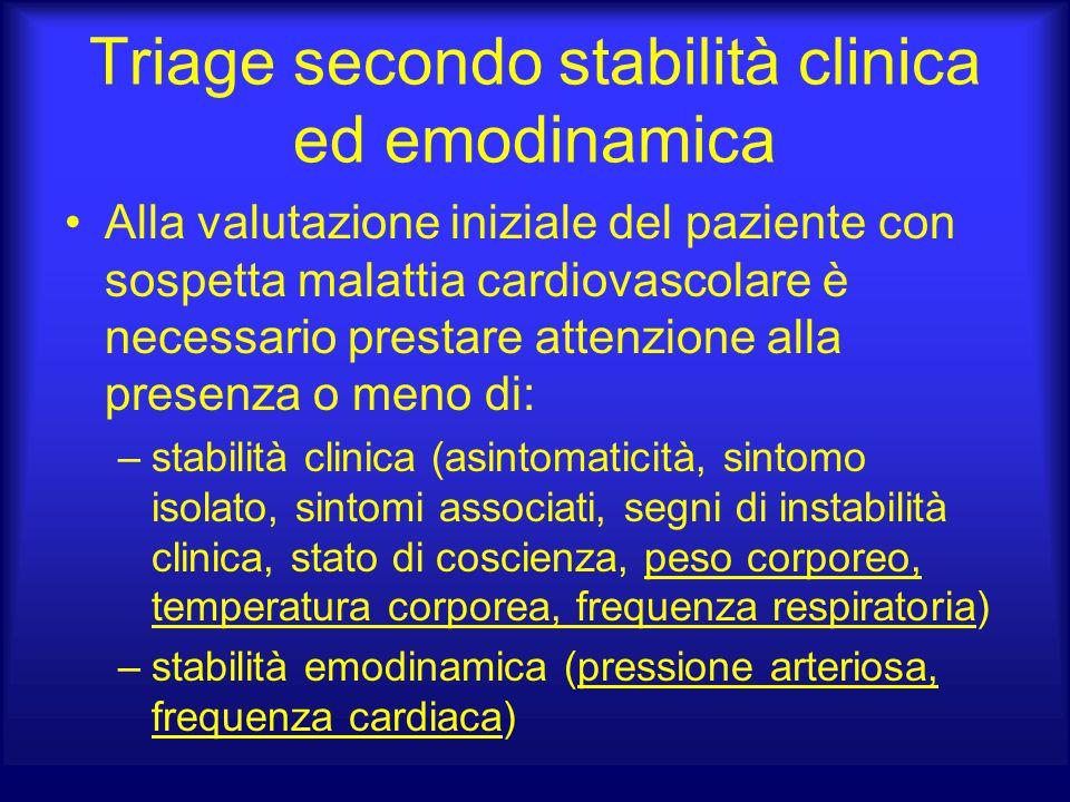 Triage secondo stabilità clinica ed emodinamica