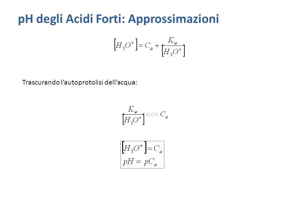 pH degli Acidi Forti: Approssimazioni