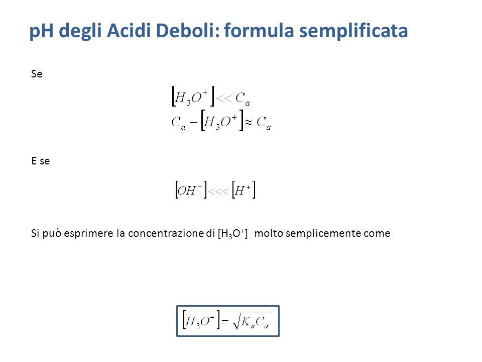 pH degli Acidi Deboli: formula semplificata