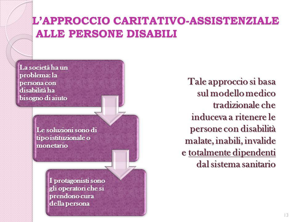 L'APPROCCIO CARITATIVO-ASSISTENZIALE ALLE PERSONE DISABILI