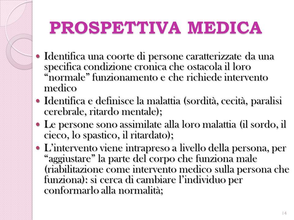 PROSPETTIVA MEDICA