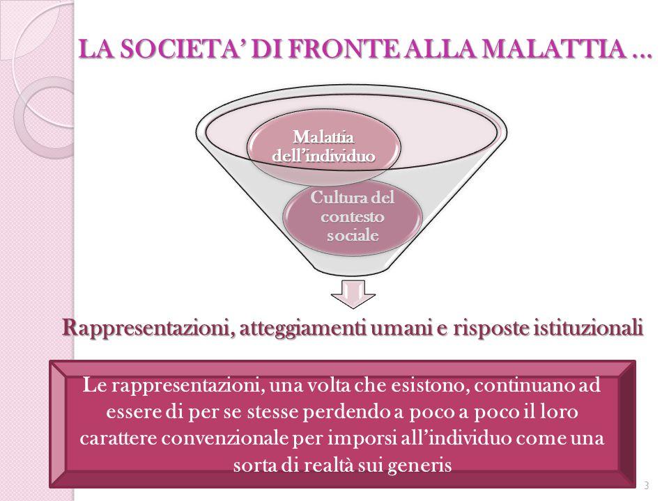 LA SOCIETA' DI FRONTE ALLA MALATTIA ...