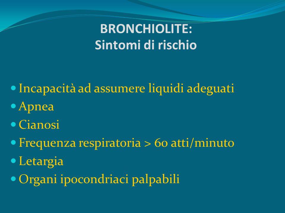 BRONCHIOLITE: Sintomi di rischio