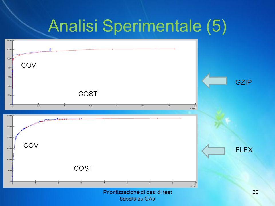 Analisi Sperimentale (5)
