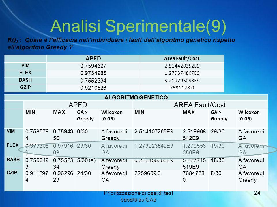 Analisi Sperimentale(9)