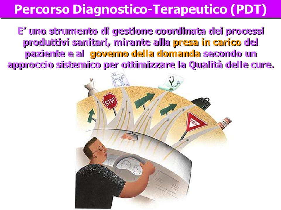 Percorso Diagnostico-Terapeutico (PDT)