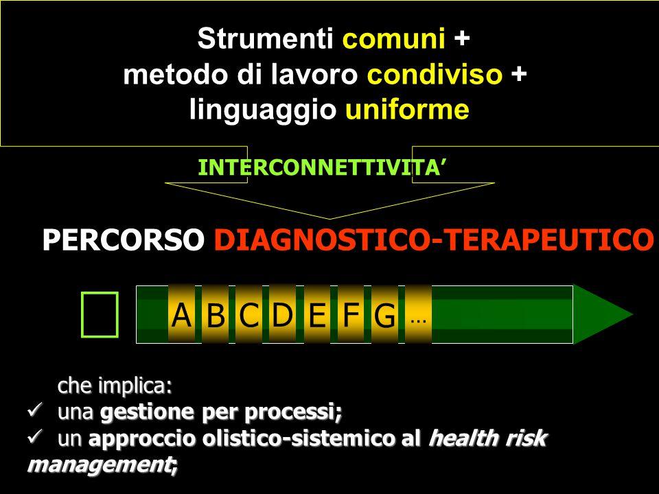 metodo di lavoro condiviso + PERCORSO DIAGNOSTICO-TERAPEUTICO