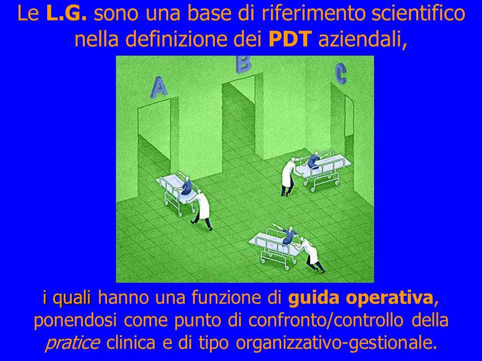Le L.G. sono una base di riferimento scientifico nella definizione dei PDT aziendali,