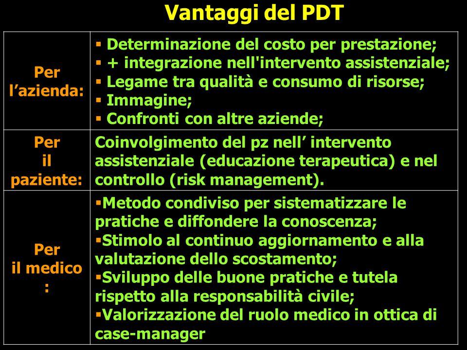 Vantaggi del PDT Determinazione del costo per prestazione;