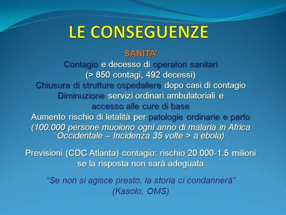 LE CONSEGUENZE SANITA' Contagio e decesso di operatori sanitari