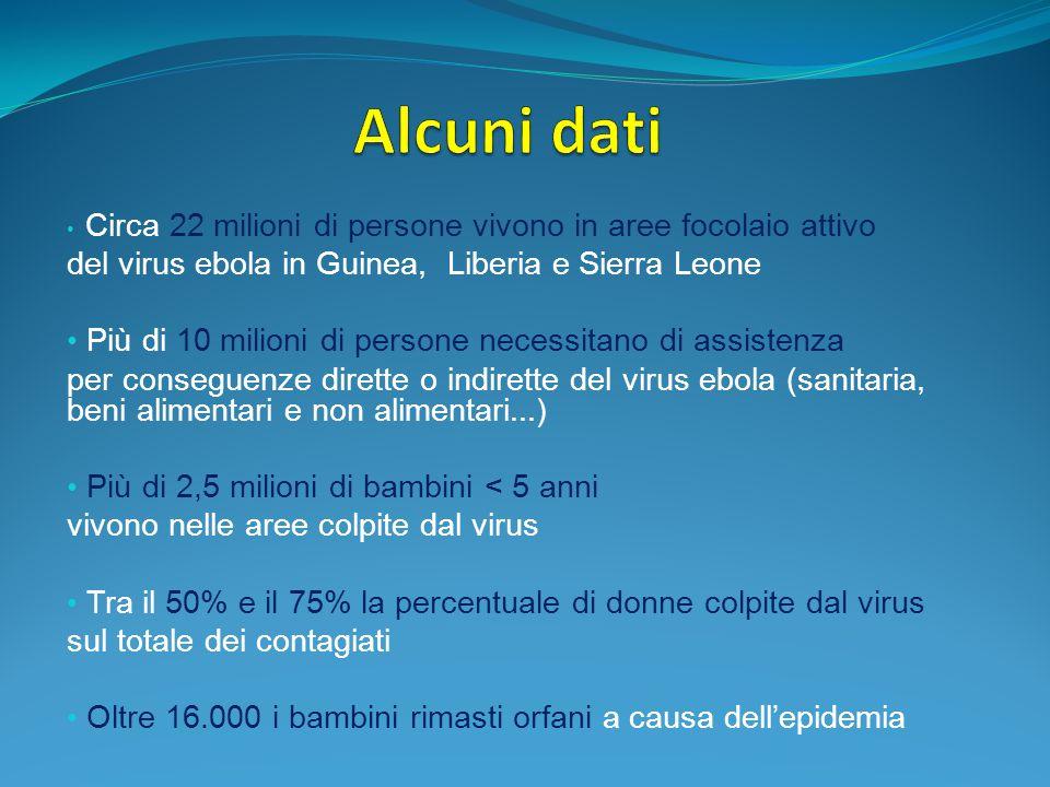 Alcuni dati del virus ebola in Guinea, Liberia e Sierra Leone