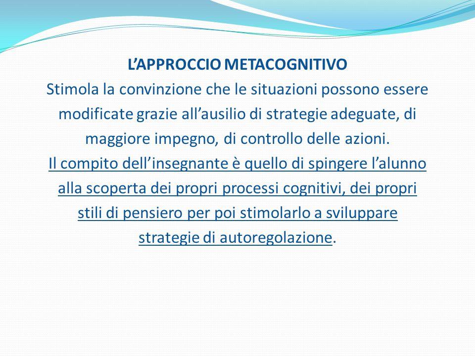 L'APPROCCIO METACOGNITIVO Stimola la convinzione che le situazioni possono essere modificate grazie all'ausilio di strategie adeguate, di maggiore impegno, di controllo delle azioni.