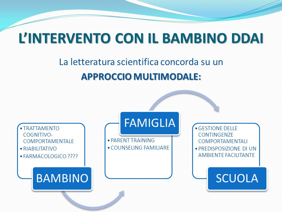 L'INTERVENTO CON IL BAMBINO DDAI