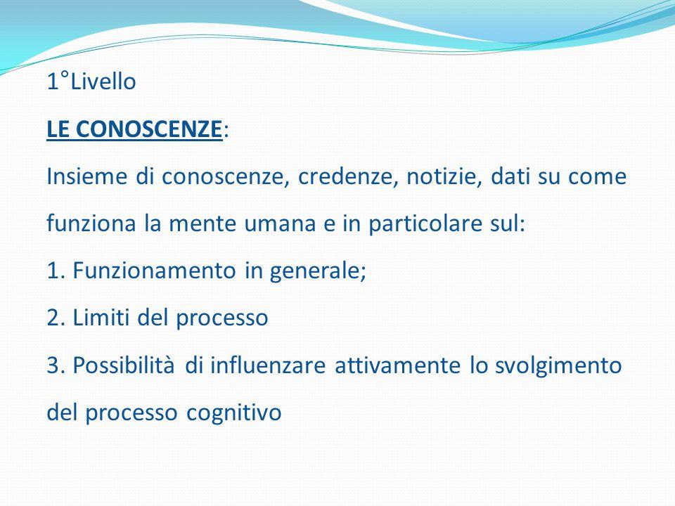 1°Livello LE CONOSCENZE: Insieme di conoscenze, credenze, notizie, dati su come funziona la mente umana e in particolare sul:
