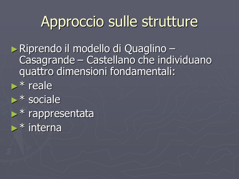 Approccio sulle strutture