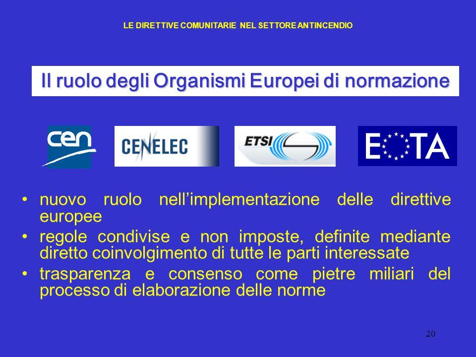 Il ruolo degli Organismi Europei di normazione