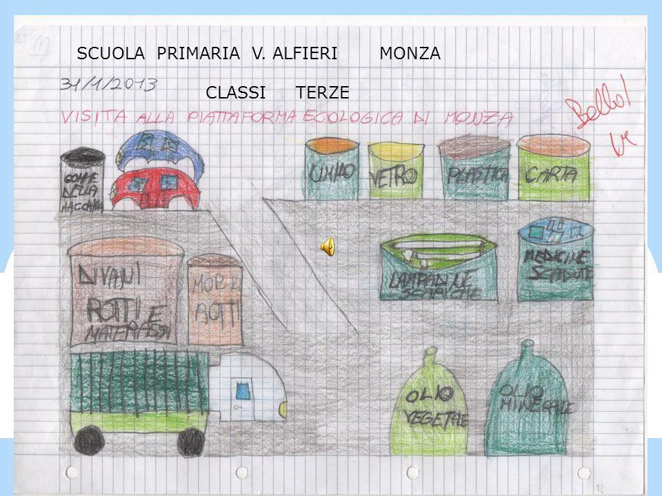 SCUOLA PRIMARIA V. ALFIERI MONZA