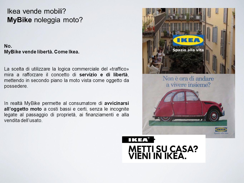 Ikea vende mobili MyBike noleggia moto