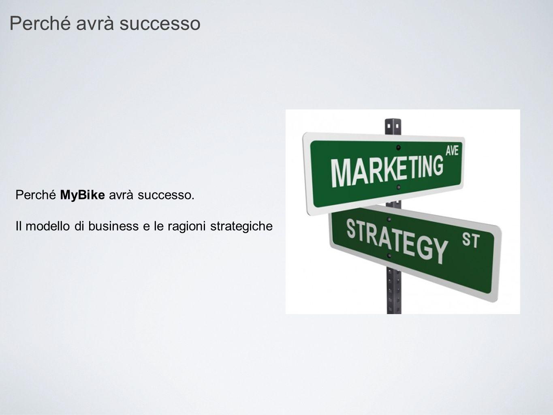 Perché avrà successo Perché MyBike avrà successo. Il modello di business e le ragioni strategiche