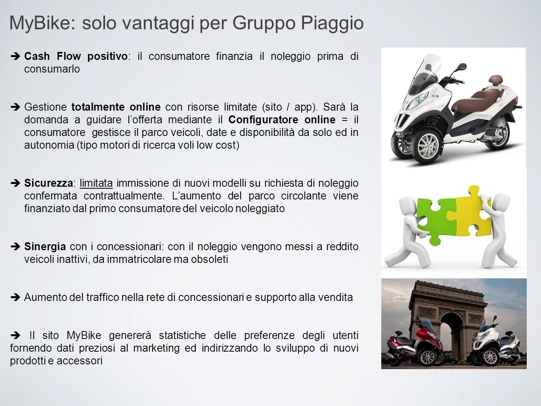 MyBike: solo vantaggi per Gruppo Piaggio