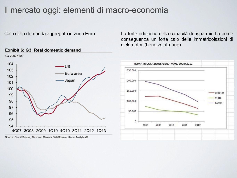 Il mercato oggi: elementi di macro-economia