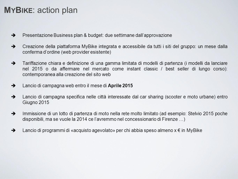 MyBike: action plan Presentazione Business plan & budget: due settimane dall'approvazione.