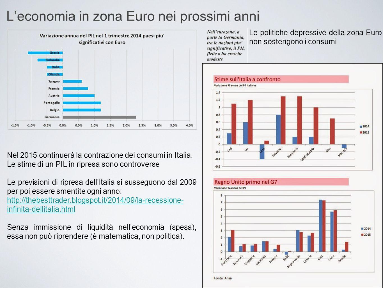 L'economia in zona Euro nei prossimi anni