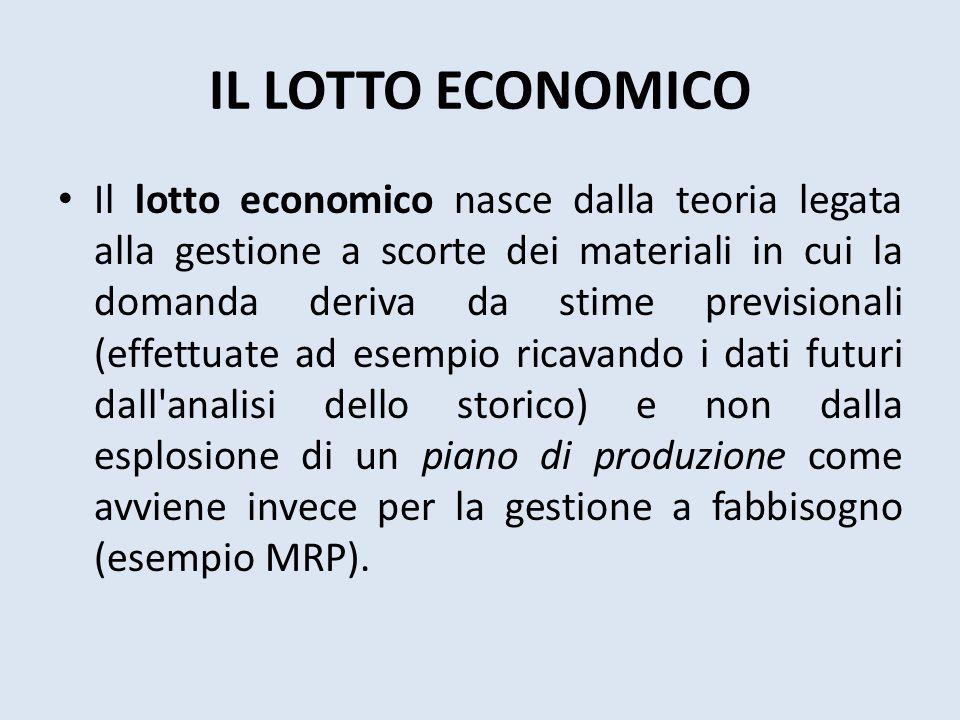 Il lotto economico