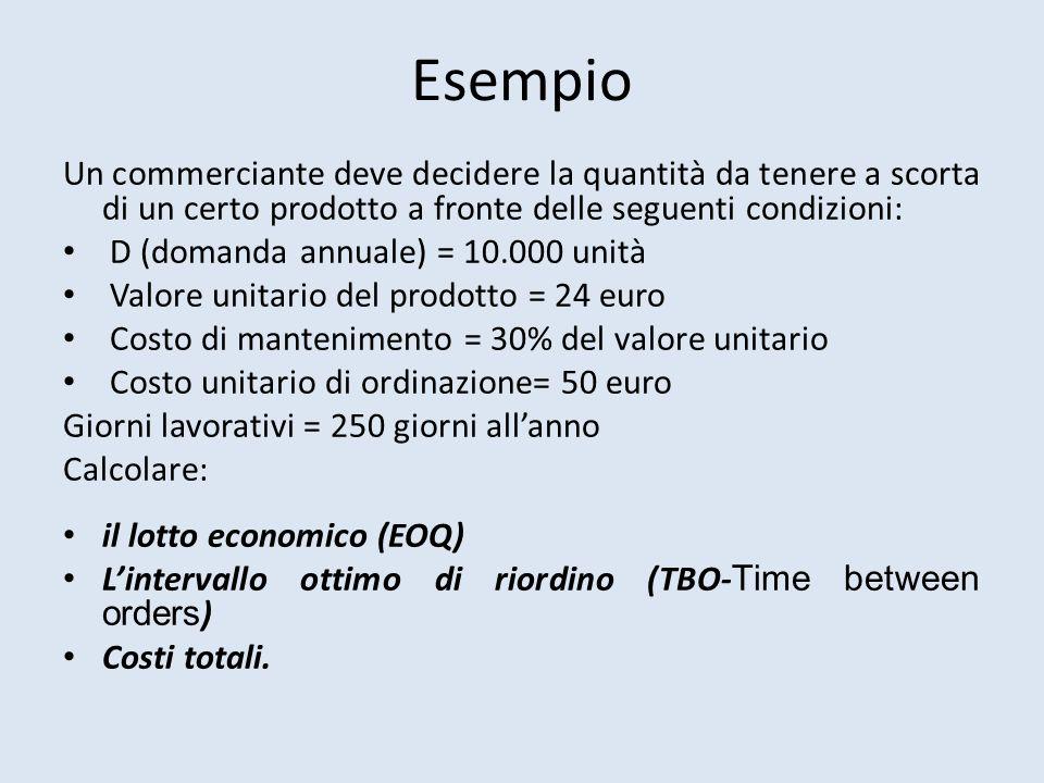 Esempio Un commerciante deve decidere la quantità da tenere a scorta di un certo prodotto a fronte delle seguenti condizioni: