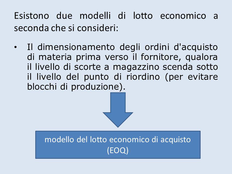 Esistono due modelli di lotto economico a seconda che si consideri:
