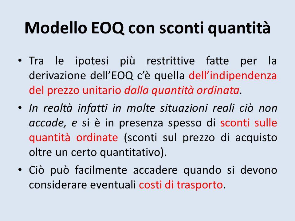Modello EOQ con sconti quantità