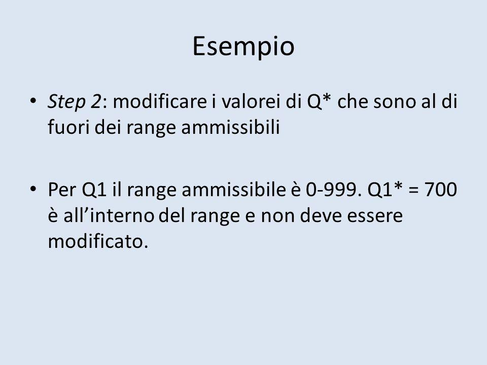 Esempio Step 2: modificare i valorei di Q* che sono al di fuori dei range ammissibili.
