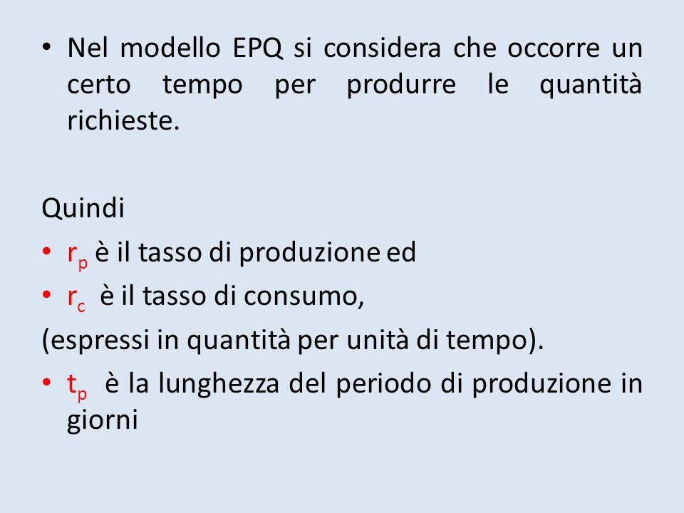 Nel modello EPQ si considera che occorre un certo tempo per produrre le quantità richieste.