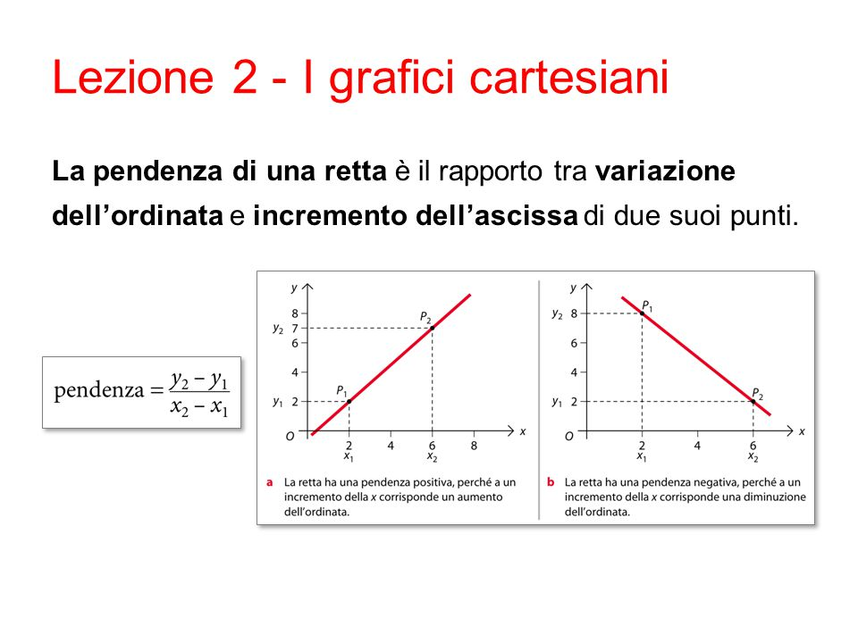 Lezione 2 - I grafici cartesiani