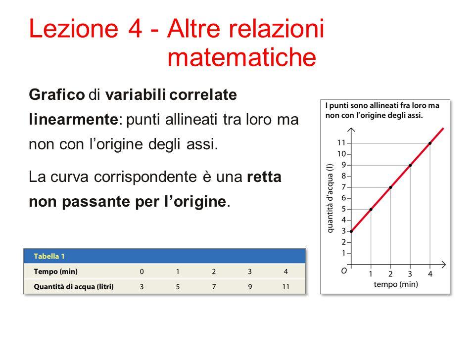 Lezione 4 - Altre relazioni matematiche