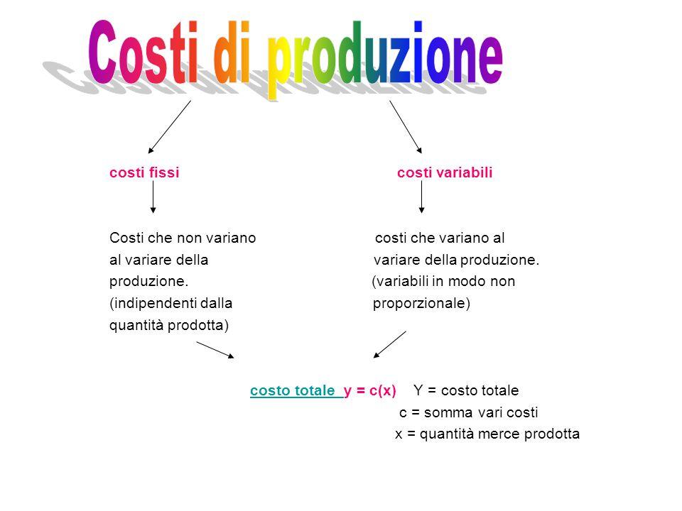 Costi di produzione costi fissi costi variabili
