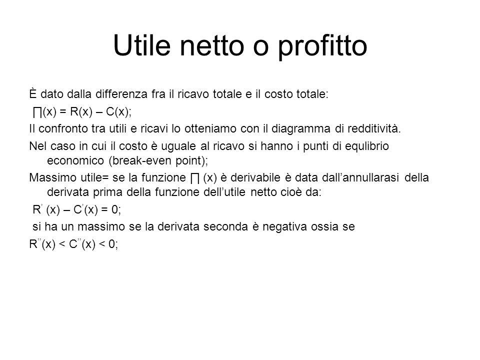 Utile netto o profitto È dato dalla differenza fra il ricavo totale e il costo totale: ∏(x) = R(x) – C(x);