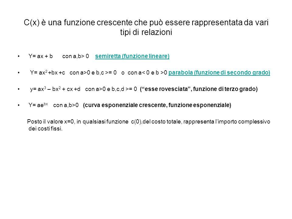 C(x) è una funzione crescente che può essere rappresentata da vari tipi di relazioni