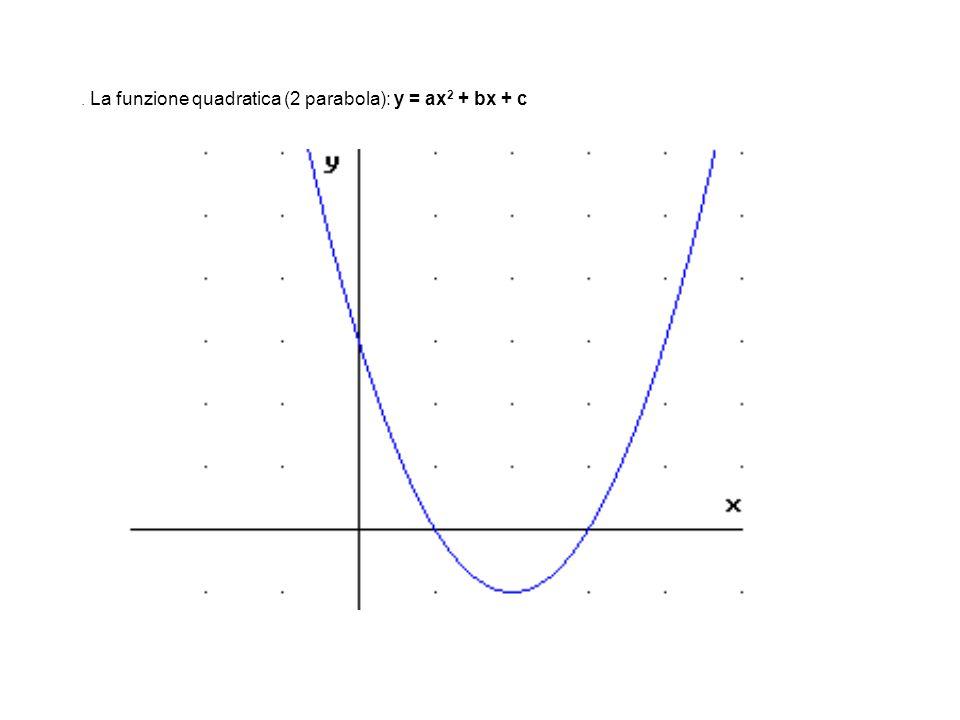. La funzione quadratica (2 parabola): y = ax2 + bx + c