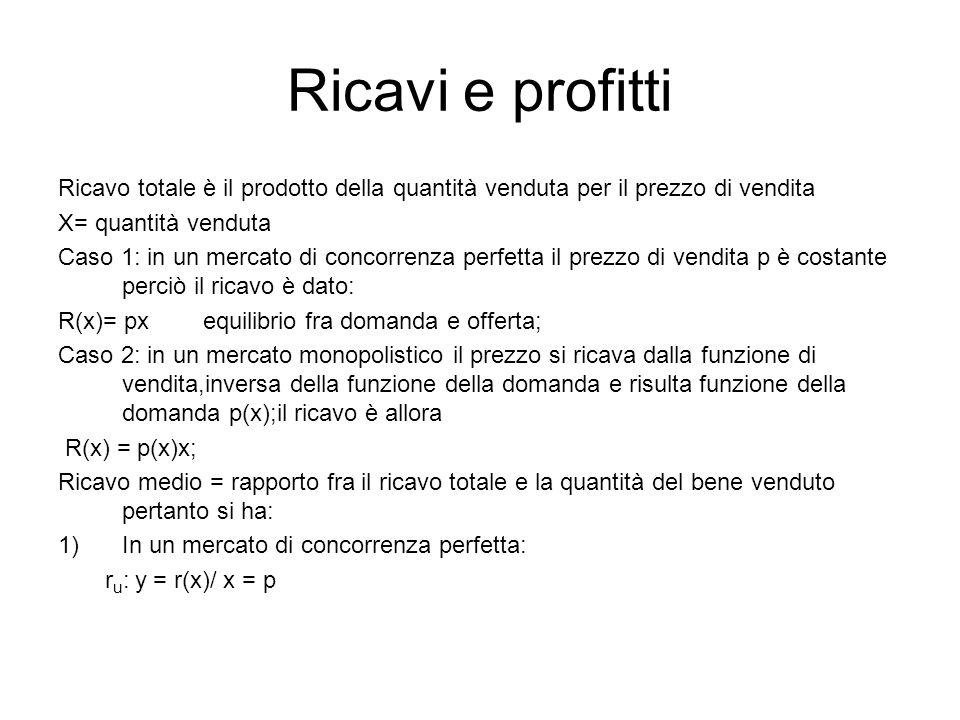 Ricavi e profitti Ricavo totale è il prodotto della quantità venduta per il prezzo di vendita. X= quantità venduta.