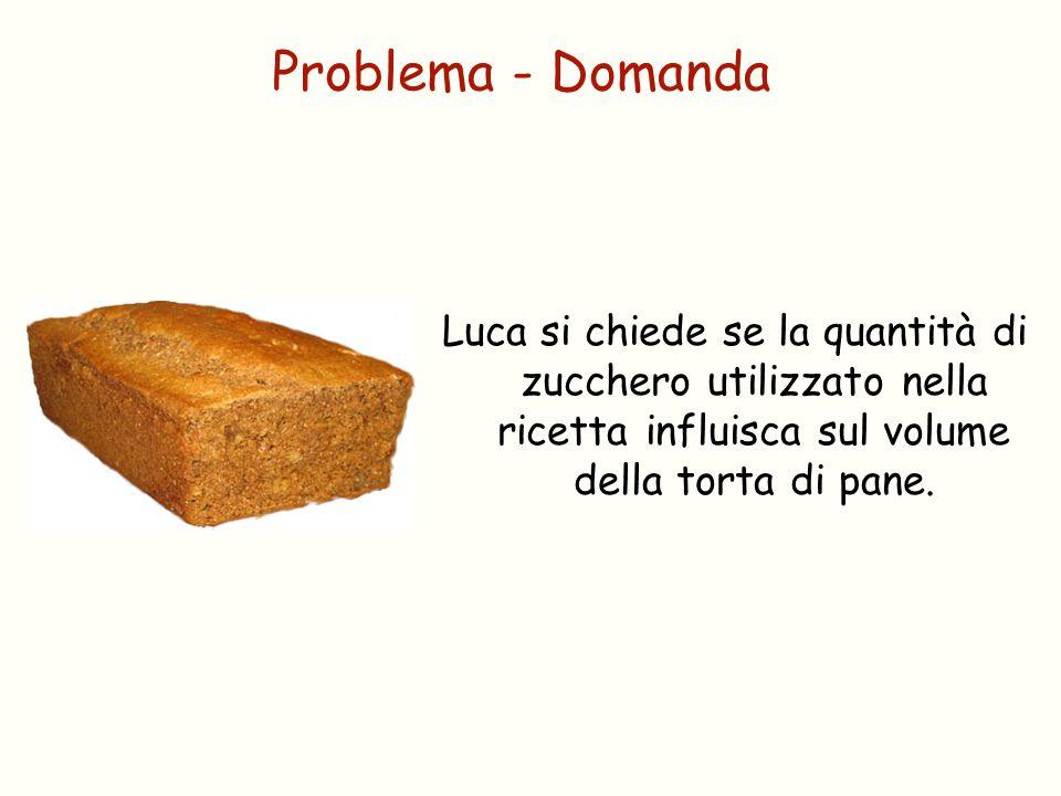 Problema - Domanda Luca si chiede se la quantità di zucchero utilizzato nella ricetta influisca sul volume della torta di pane.