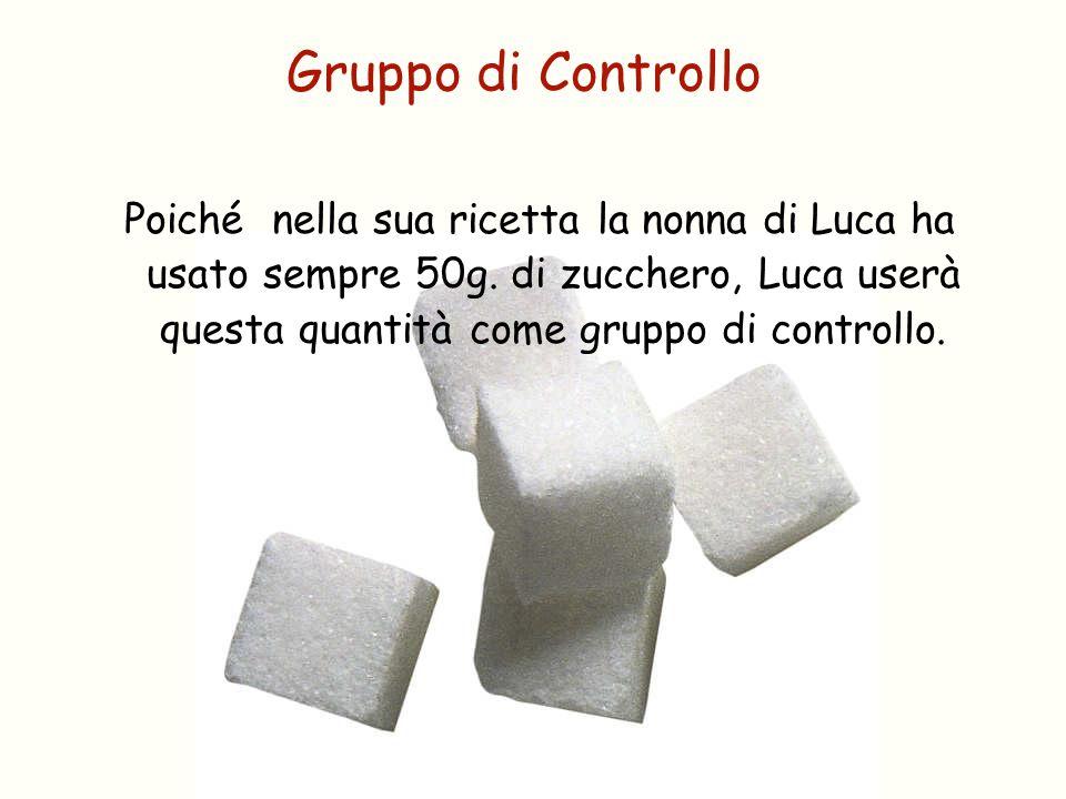 Gruppo di Controllo Poiché nella sua ricetta la nonna di Luca ha usato sempre 50g.