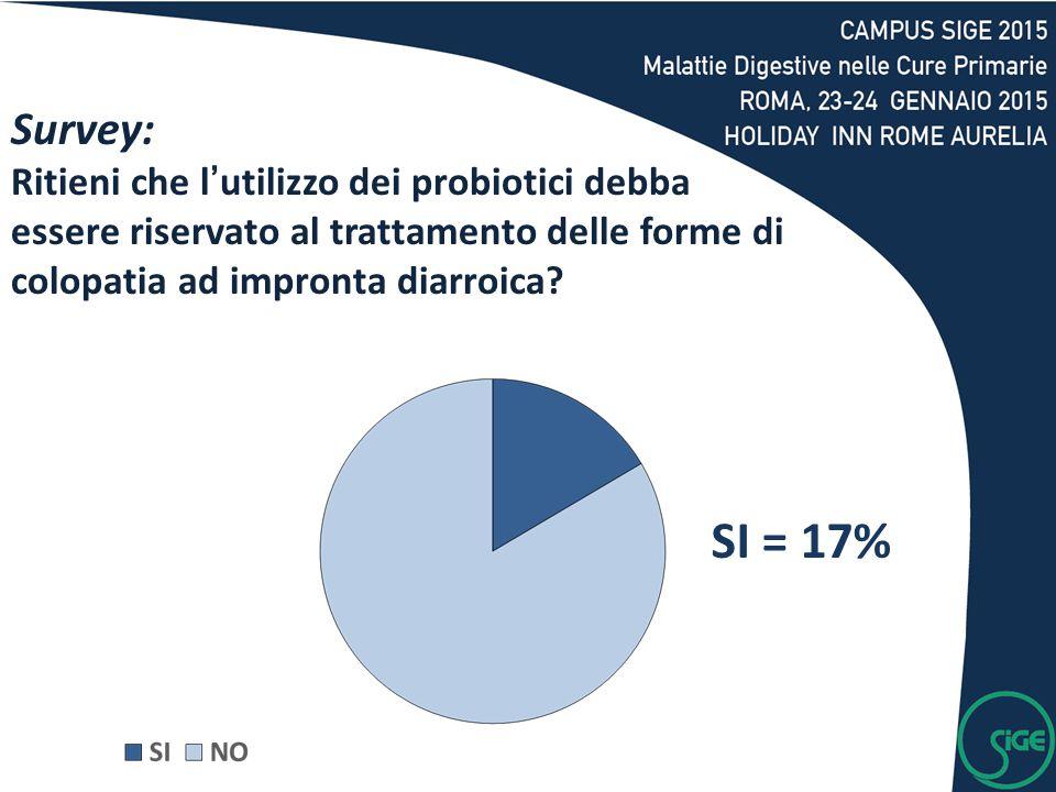 Survey: Ritieni che l'utilizzo dei probiotici debba essere riservato al trattamento delle forme di colopatia ad impronta diarroica